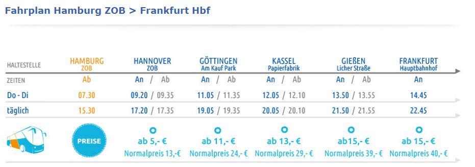 hamburg frankfurt
